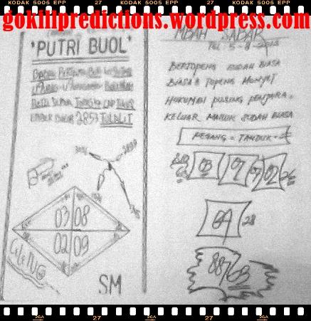 Syair Sgp 15 Desember 2013 Cyber4rd